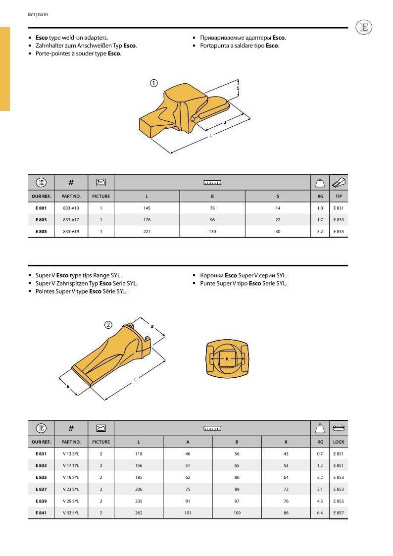 Зуб ковша ESCO V29 SYL (993/99637E)
